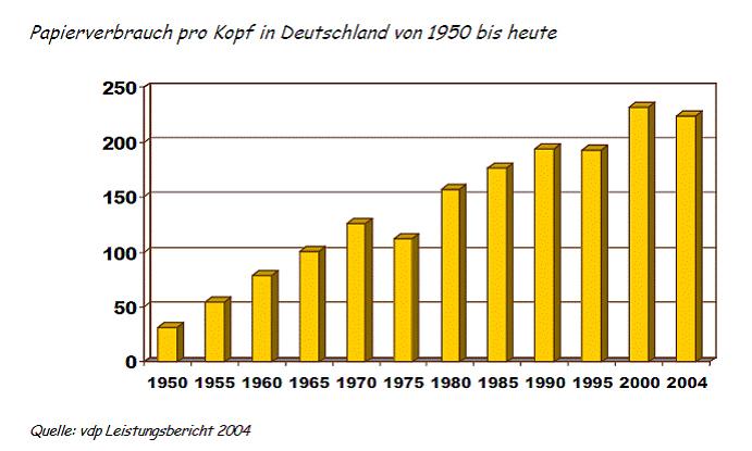 Pokerstrategy Deutschland