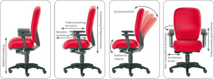 Ergonomische Sitzlösung