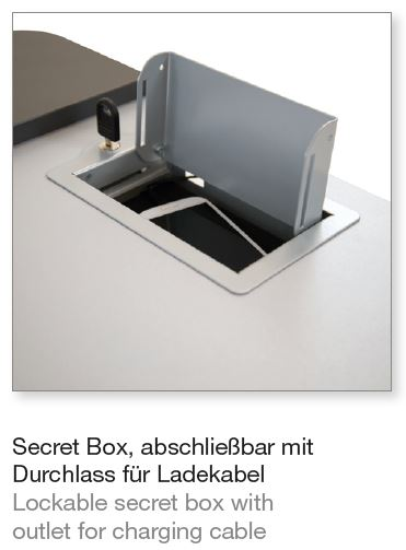 LadyWork_Station_Arbeitsplatz_just_for_women_Secret_Box