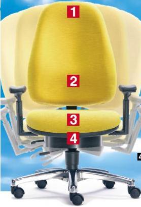 dynamisches-ergonomisches-sitzen-in-natürlicher-bewegung